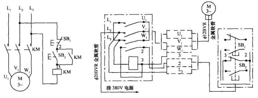 一、手动正转控制 1. 负荷开关正转控制 常用的负荷开关有铁壳开关和胶盖瓷底刀开关,控制电路如图1-1所示。 它是工厂中使用的三相电风扇和砂轮机等设备最常采用电路。 2. 组合开关正转控制 组合开关正转控制电路如图1-2所示。   图1-1 负荷开关正转控制电路 图1-2 组合开关正转控制电路 图中QS为组合开关,它的作用是引入电源或控制小容量电动机的启动和停止。企业中使用的小型台钻、机床的冷却泵电动机等设备常采用这种电路。 二、具有自锁的正转控制 如果要使电动机一经按过按钮启动后,在松开按钮时仍能连续运